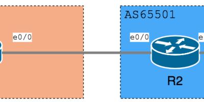 转载:了解 BGP 协议
