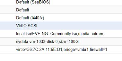 Proxmox 安裝 EVE-NG